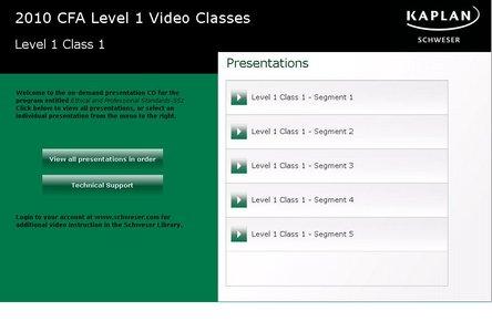 CFA Program Curriculum